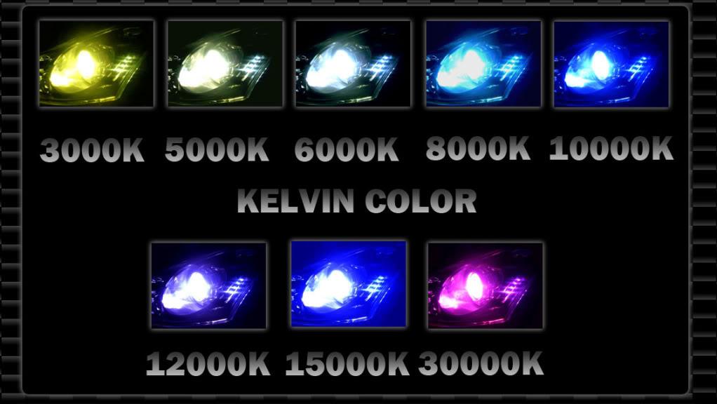 3000K 4000K 5000K 6000K 8000k 10000k 12000k HID XENON KIT FOR ALL LIGHT BULB